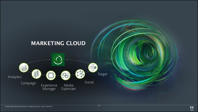 Adobe Marketing Cloud Visitor ID Implementation with DTM | Numeric ...
